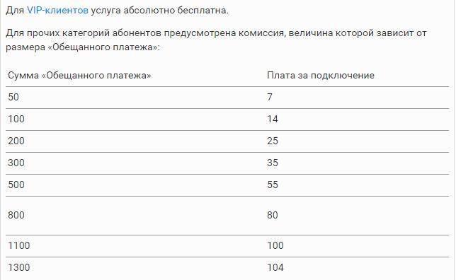 как взять деньги в долг на мегафоне 50 рублей на телефон