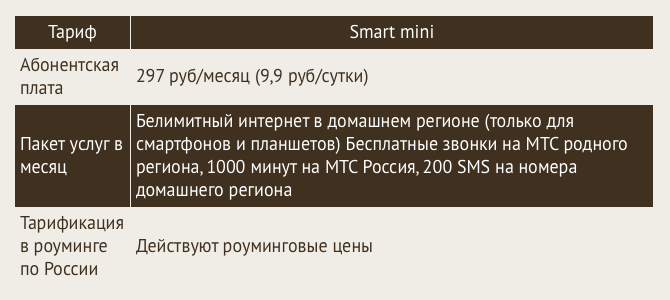 Кредитная карта альфа банк в крыму