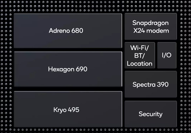 Чип Snapdragon 8cx.