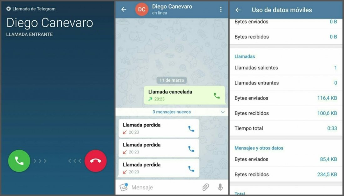 Как в телеграмме звонок сделать